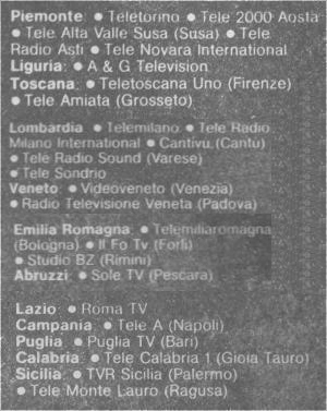 canale5-1983